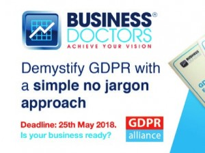 GDPR Implementation Workshop